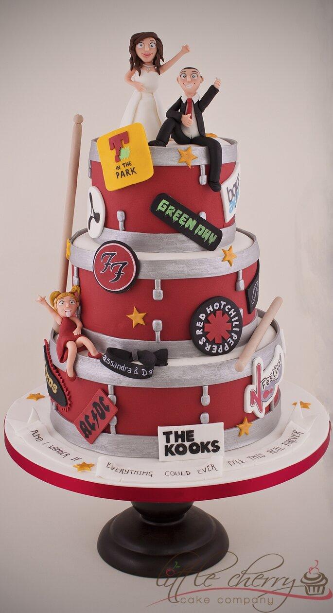 Pinterest/Cake Central