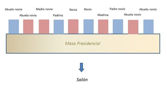 protocolo-mesa2