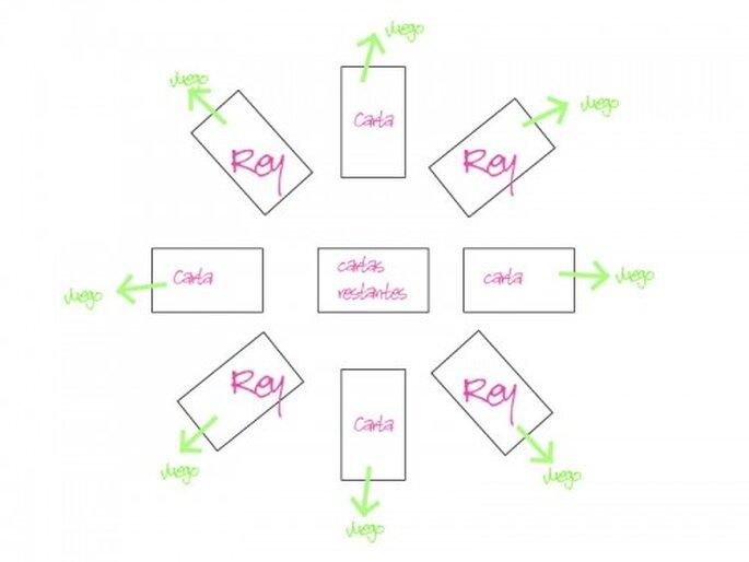 Diagrama para jugar Rey Esquinado