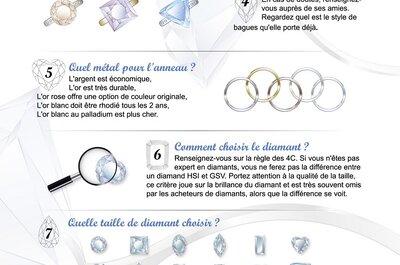 11 étapes indispensables pour choisir LA bague de fiançailles parfaite !