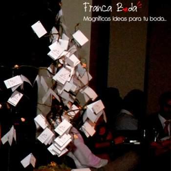 Foto: Franca Boda