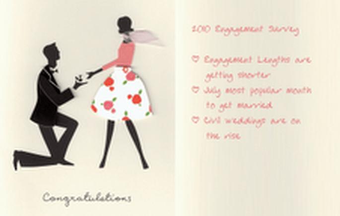 WeddingDates.ie Engagement Survey