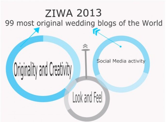 ZIWA 2013 99 most original wedding blogs of the world