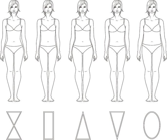 robe selon morphologie
