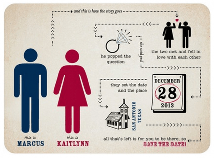 Los Save the Dates más originales - Foto Wedding Paper Divas