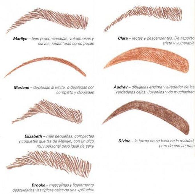 El cuidado de tus cejas, por Kelo Puime