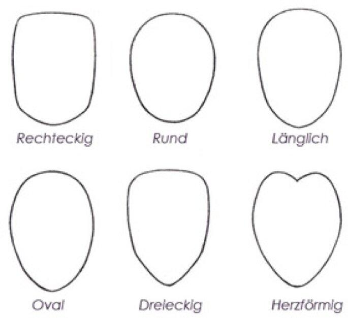 verschiedene Gesichtsformen - Foto: guenstigebrillen.net
