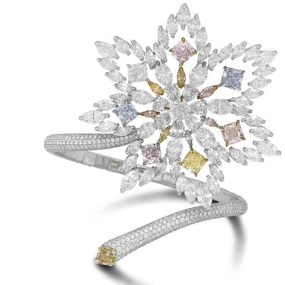 Syndicate Jewellers