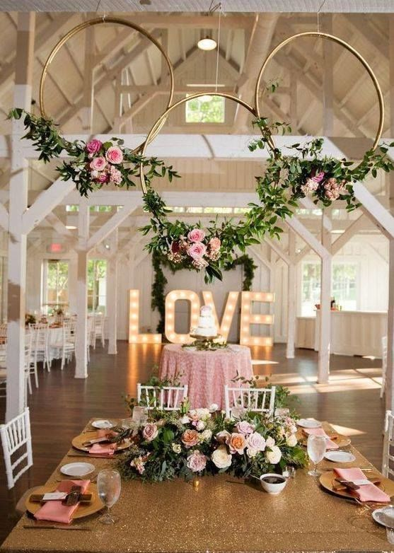 The Perfect Weddings