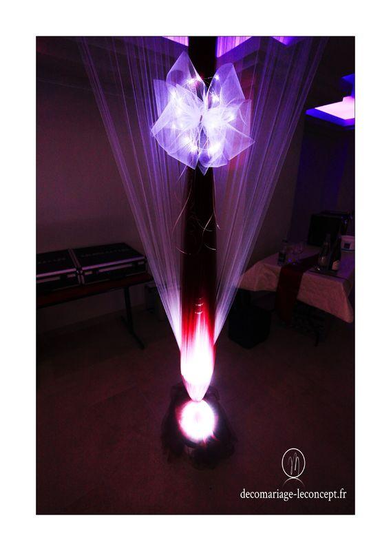 Mat périphérique avec ses éclairages
