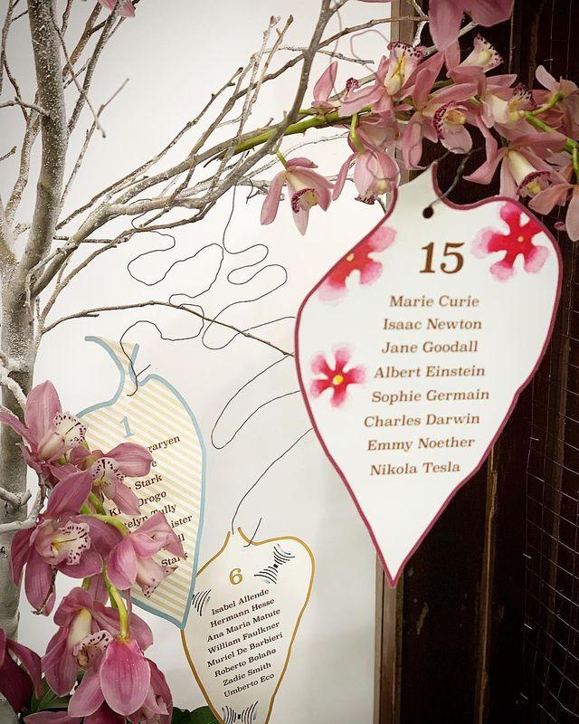 Mercedes Caro Arte Floral- Decoración