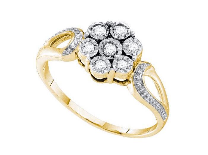 Inca's Jewelry