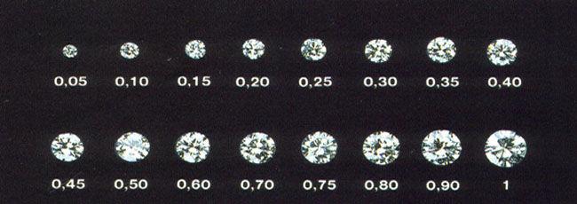 Diamanti per investimento con certificazione internazionale G.I.A. e matricola incisa sul diamente per sicurezza assoluta; ideali anche per creare  l'anello di fidanzamento in base alla caratura e qualità