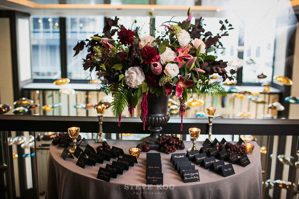 Sweetchic Events