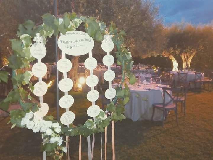 Laura wedding & event planner